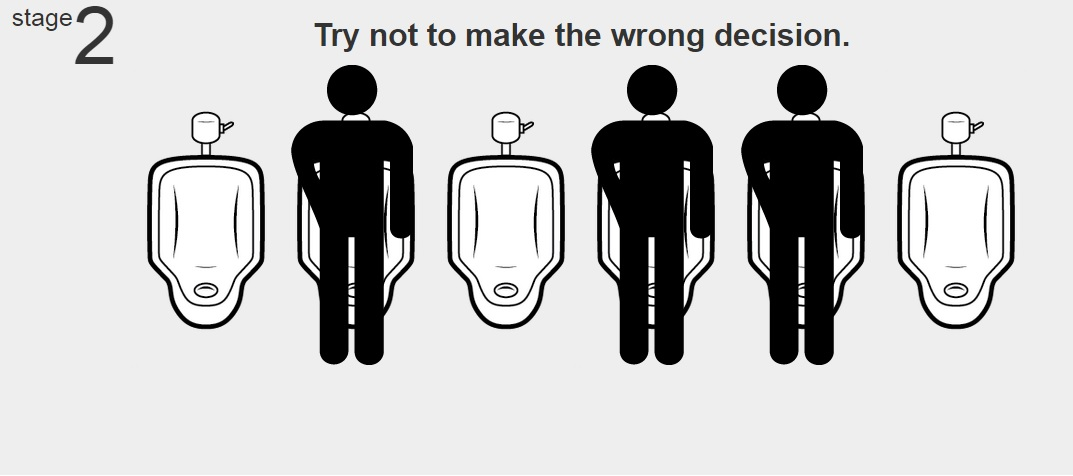 How good is your urinal etiquette? This test will rate your judgement