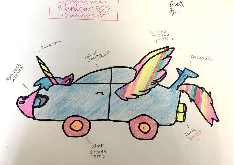 Kids Drawings Of The Cars Of The Future Show How Forward-Thinking They Are
