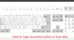 How to Type Accented Letters in Your Mac